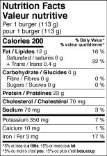 Nutrition Facts for Bison burger 113gr
