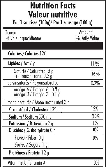 sausage nutrition facts